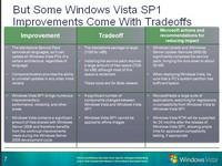 SP1 для Vista может стать её стоп-краном