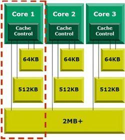 Трёхядерные процессоры от AMD?