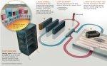 IBM представила суперкомпьютер на водном охлаждении Aquasar