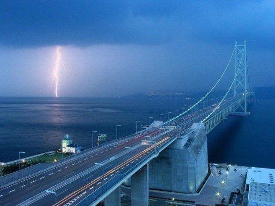 Самые длинные мосты  над водными препятствиями