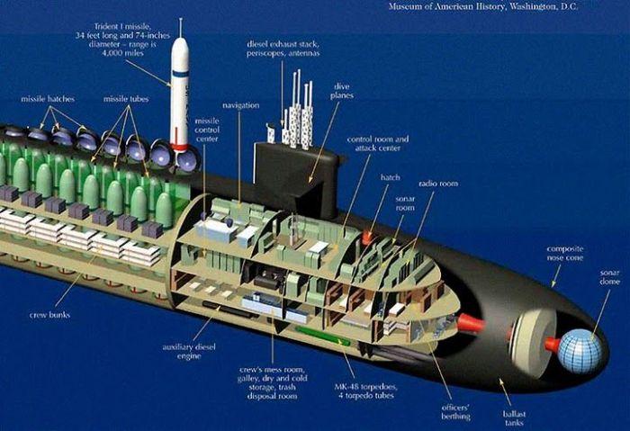 как загружаются торпеды на подводную лодку